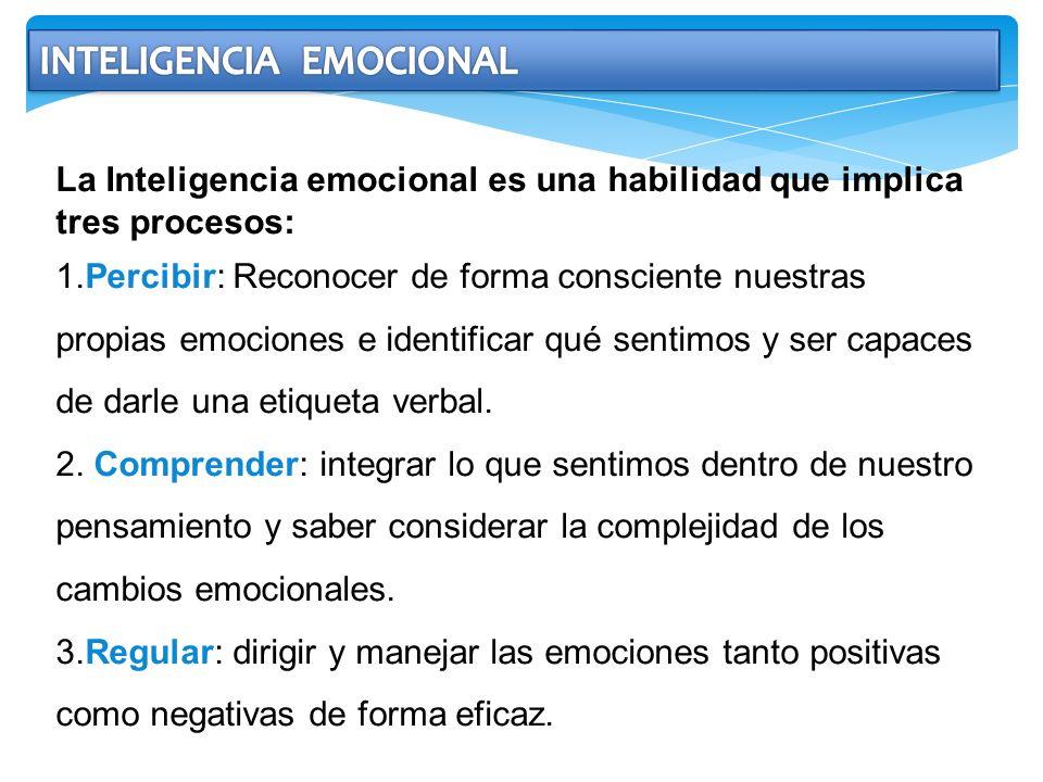 La Inteligencia emocional es una habilidad que implica tres procesos: 1.Percibir: Reconocer de forma consciente nuestras propias emociones e identific