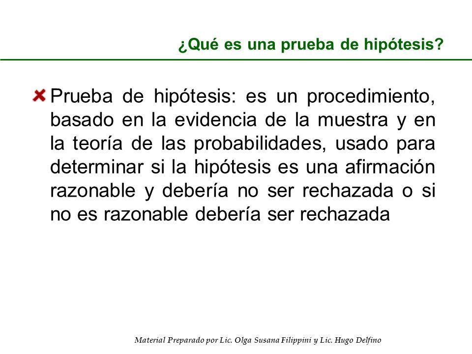 Material Preparado por Lic. Olga Susana Filippini y Lic. Hugo Delfino ¿Qué es una prueba de hipótesis? Prueba de hipótesis: es un procedimiento, basad