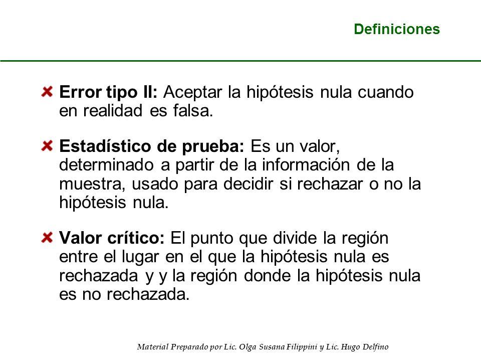 Material Preparado por Lic. Olga Susana Filippini y Lic. Hugo Delfino Definiciones Error tipo II: Aceptar la hipótesis nula cuando en realidad es fals
