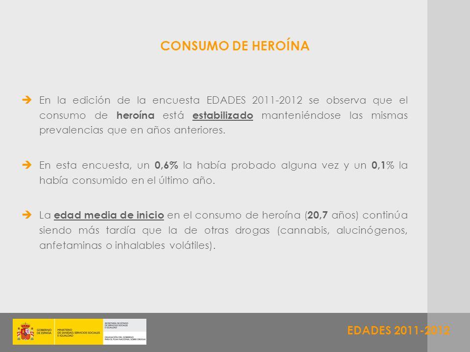EDADES 2011-2012 CONSUMO DE HEROÍNA En la edición de la encuesta EDADES 2011-2012 se observa que el consumo de heroína está estabilizado manteniéndose