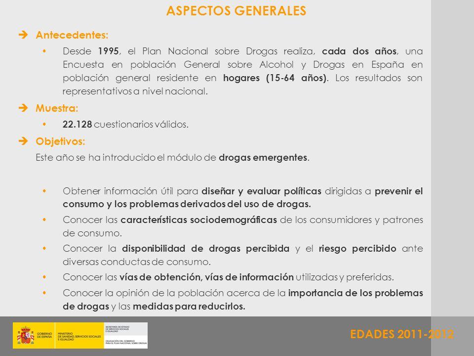 EDADES 2011-2012 ASPECTOS GENERALES Antecedentes: Desde 1995, el Plan Nacional sobre Drogas realiza, cada dos años, una Encuesta en población General