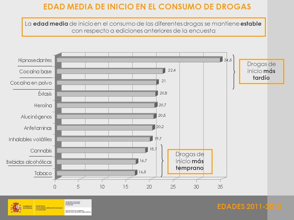 EDADES 2011-2012 EDAD MEDIA DE INICIO EN EL CONSUMO DE DROGAS La edad media de inicio en el consumo de las diferentes drogas se mantiene estable con r