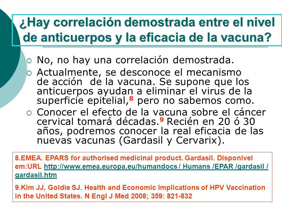 ¿Hay correlación demostrada entre el nivel de anticuerpos y la eficacia de la vacuna.
