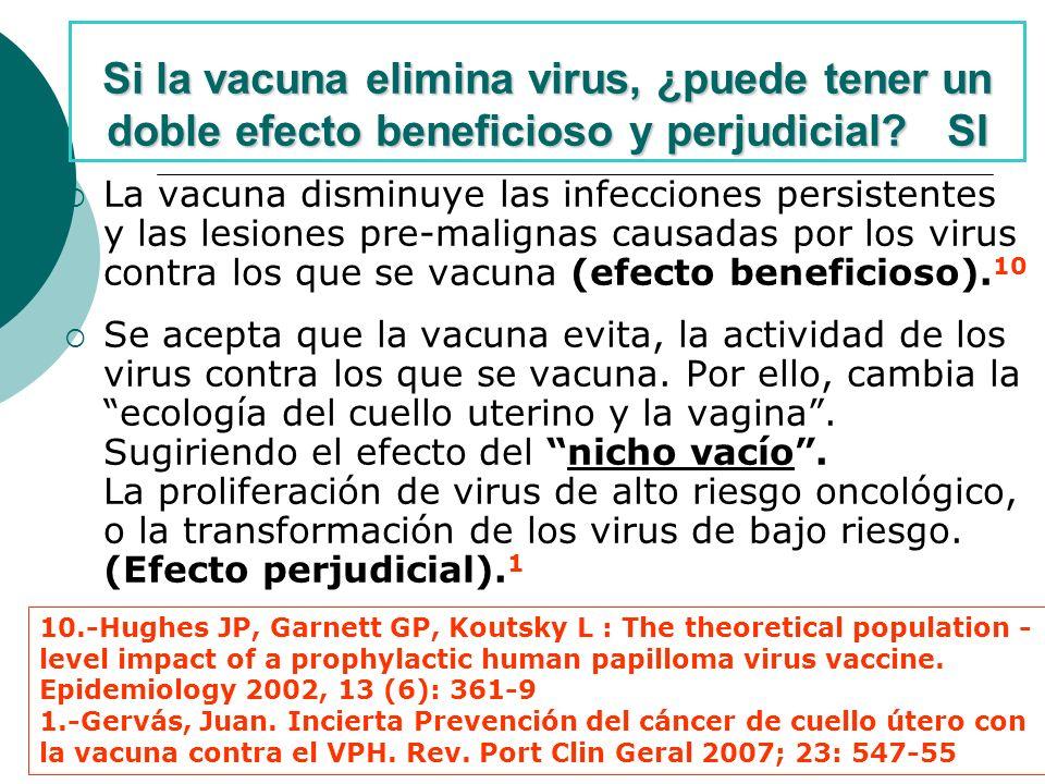 Si la vacuna elimina virus, ¿puede tener un doble efecto beneficioso y perjudicial.