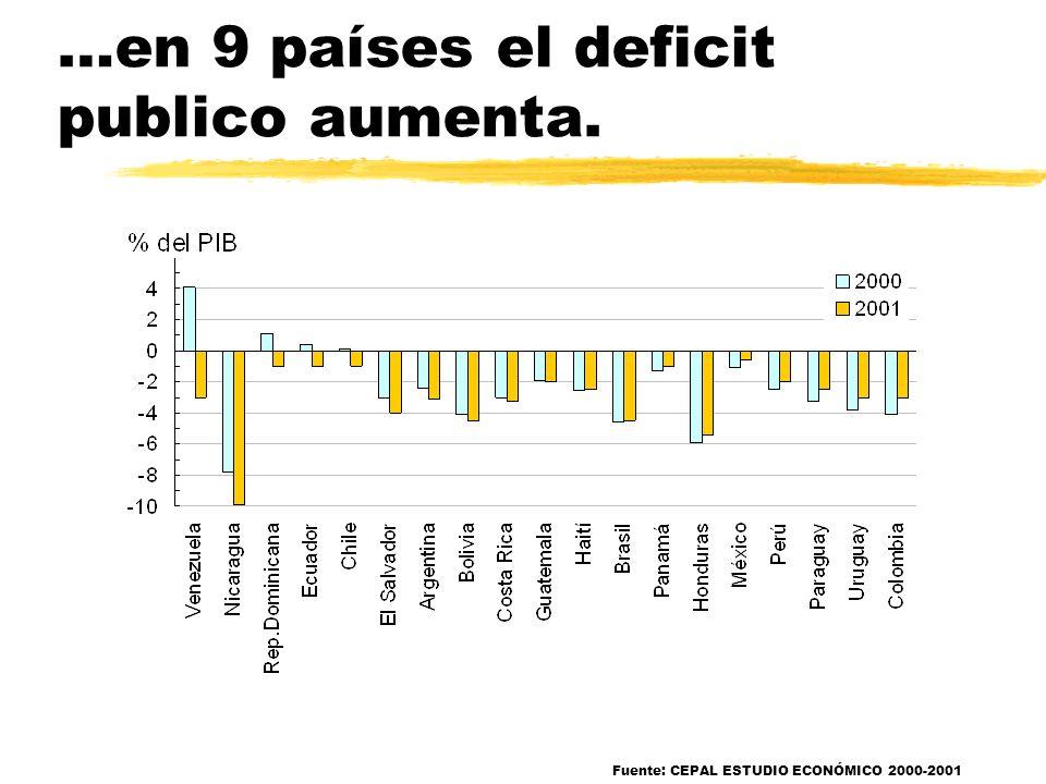 Sin embargo aumentan los spreads,... Fuente: CEPAL ESTUDIO ECONÓMICO 2000-2001... se reducen los plazos y...