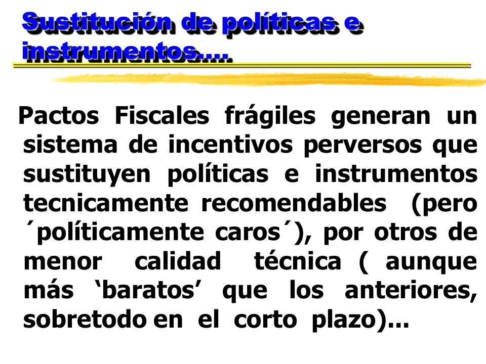 Falta de consensos básicos sobre el papel del Estado en la economia… Crisis del sistema político y de la infraestructura ética.. II. Gestación de equi