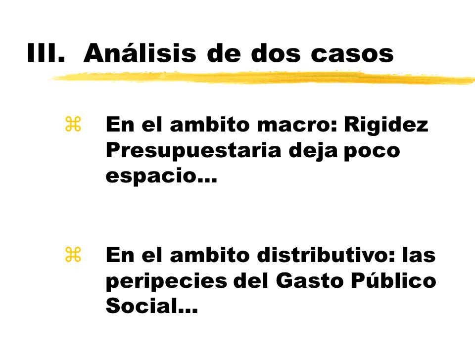 LADOS VISIBLE Y OPACO DE LA POLITICA FISCAL LADOS VISIBLE Y OPACO DE LA POLITICA FISCAL POLITICA PRESUPUESTARIA POLITICA CUASI-FISCAL 1) Fondos extra-