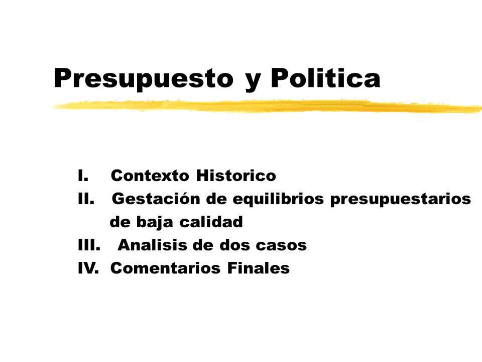 Presupuesto y Politica I.Contexto Historico II.