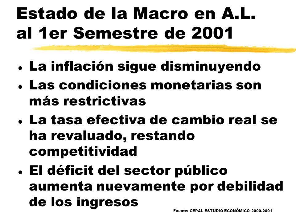 Estado de la Macro en A.L.