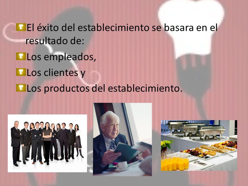 El éxito del establecimiento se basara en el resultado de: Los empleados, Los clientes y Los productos del establecimiento.