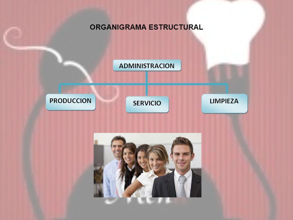 ORGANIGRAMA ESTRUCTURAL ADMINISTRACION PRODUCCION SERVICIO LIMPIEZA