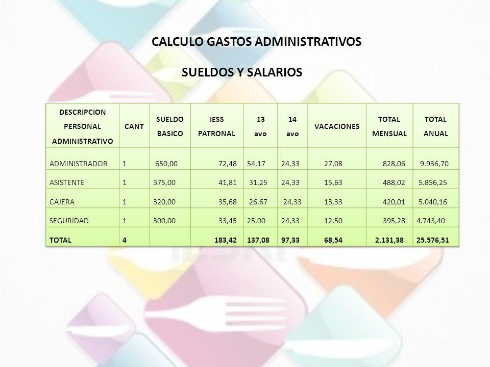 CALCULO GASTOS ADMINISTRATIVOS SUELDOS Y SALARIOS