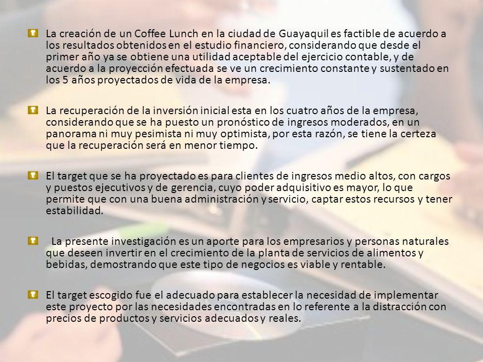 La creación de un Coffee Lunch en la ciudad de Guayaquil es factible de acuerdo a los resultados obtenidos en el estudio financiero, considerando que desde el primer año ya se obtiene una utilidad aceptable del ejercicio contable, y de acuerdo a la proyección efectuada se ve un crecimiento constante y sustentado en los 5 años proyectados de vida de la empresa.
