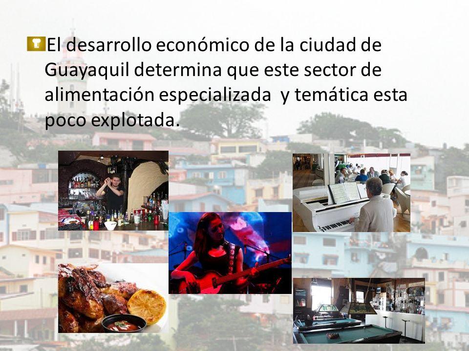 El desarrollo económico de la ciudad de Guayaquil determina que este sector de alimentación especializada y temática esta poco explotada.