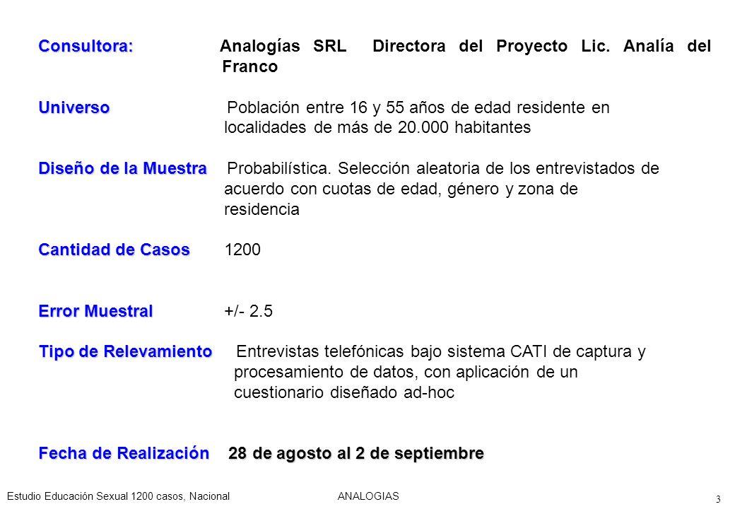Estudio Educación Sexual 1200 casos, NacionalANALOGIAS 114 ¿Por Qué.