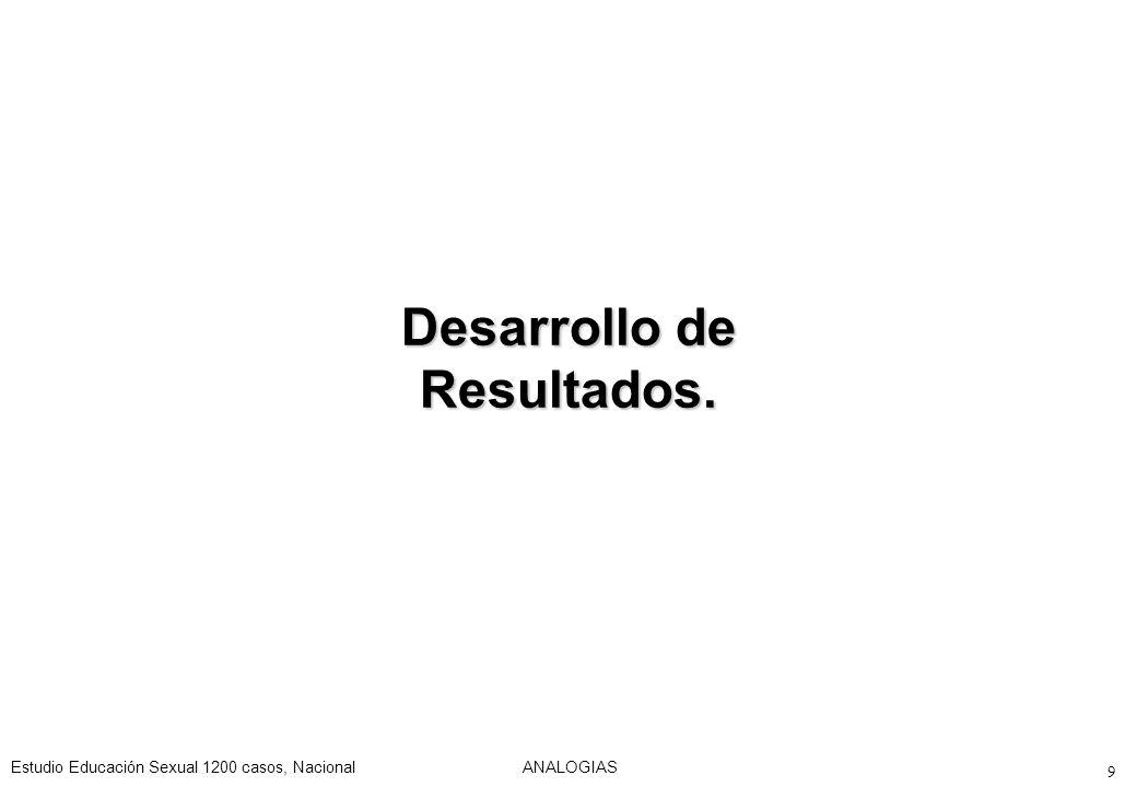Estudio Educación Sexual 1200 casos, NacionalANALOGIAS 110 ¿Por Qué.
