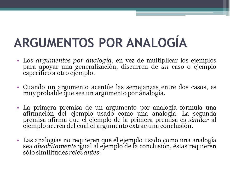 ARGUMENTOS POR ANALOGÍA Los argumentos por analogía, en vez de multiplicar los ejemplos para apoyar una generalización, discurren de un caso o ejemplo específico a otro ejemplo.