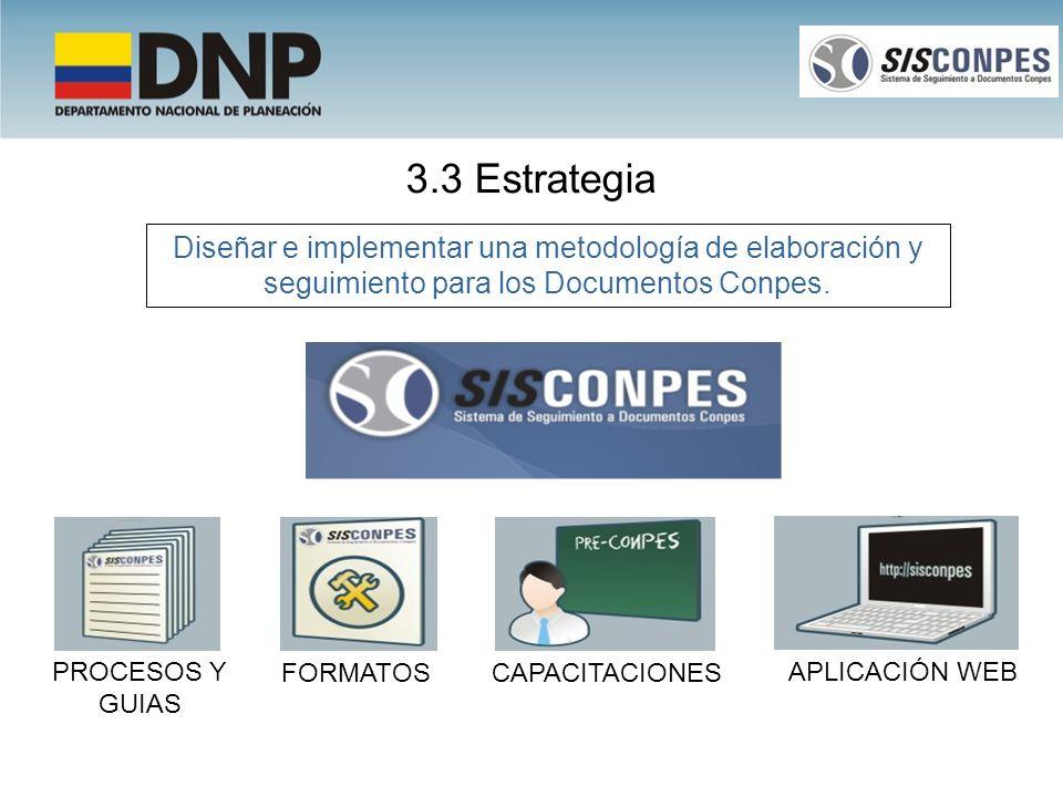 3.3 Estrategia Diseñar e implementar una metodología de elaboración y seguimiento para los Documentos Conpes. PROCESOS Y GUIAS FORMATOS APLICACIÓN WEB