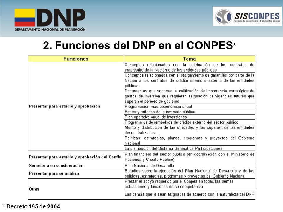 2. Funciones del DNP en el CONPES * * Decreto 195 de 2004