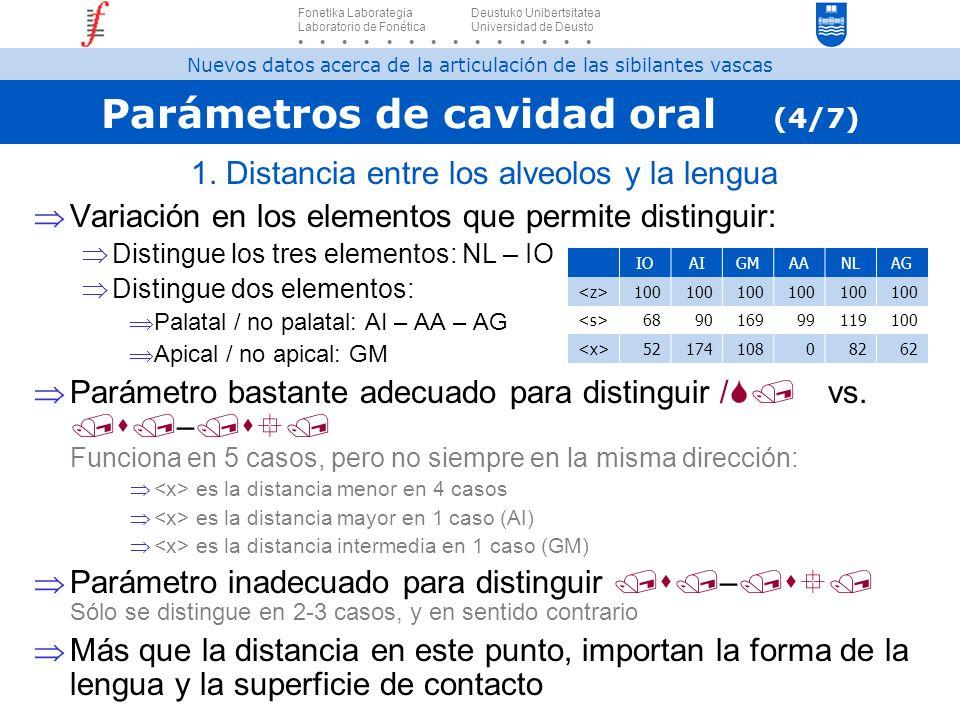 Parámetros de cavidad oral (4/7) 1. Distancia entre los alveolos y la lengua Variación en los elementos que permite distinguir: Distingue los tres ele