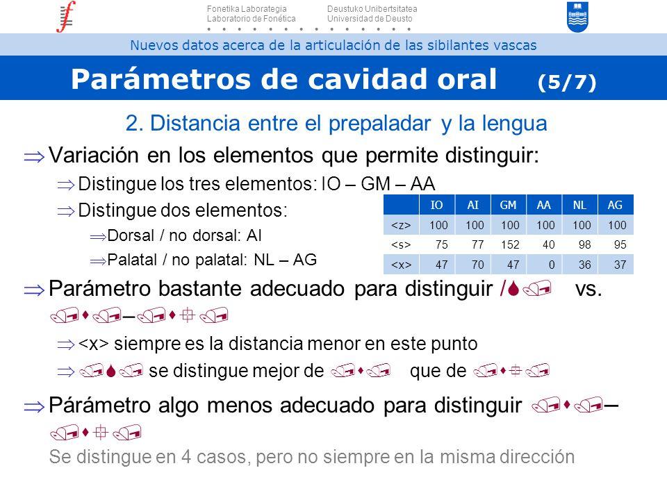 Parámetros de cavidad oral (5/7) 2. Distancia entre el prepaladar y la lengua Variación en los elementos que permite distinguir: Distingue los tres el