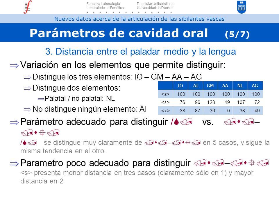 Parámetros de cavidad oral (5/7) 3. Distancia entre el paladar medio y la lengua Variación en los elementos que permite distinguir: Distingue los tres
