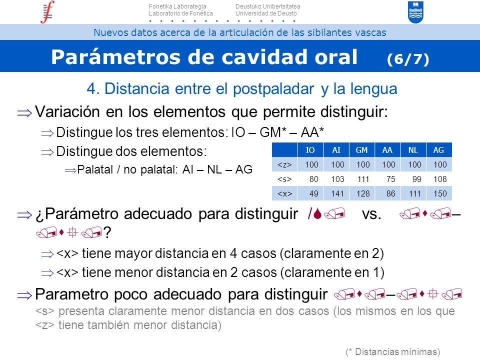Parámetros de cavidad oral (6/7) 4. Distancia entre el postpaladar y la lengua Variación en los elementos que permite distinguir: Distingue los tres e