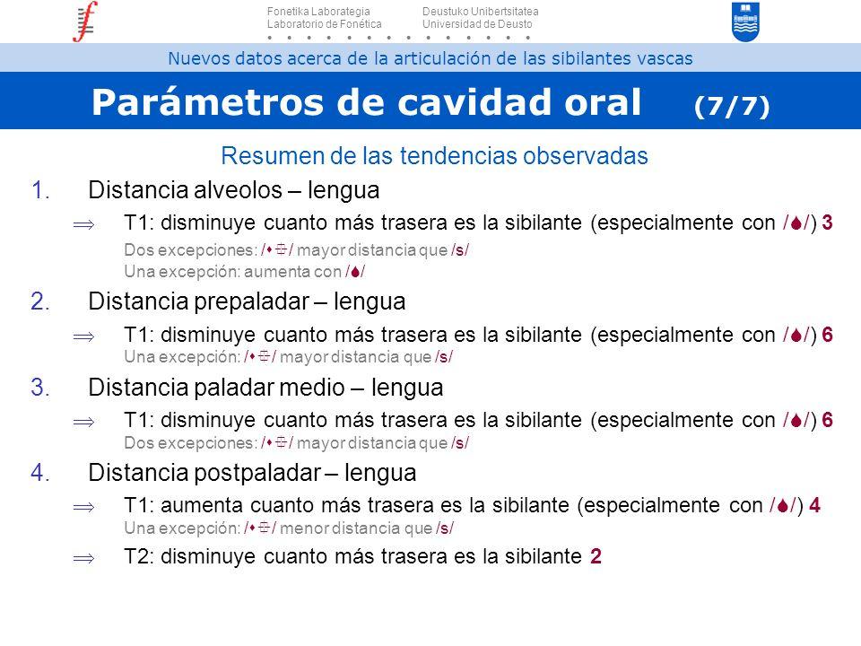 Parámetros de cavidad oral (7/7) Resumen de las tendencias observadas 1.Distancia alveolos – lengua T1: disminuye cuanto más trasera es la sibilante (
