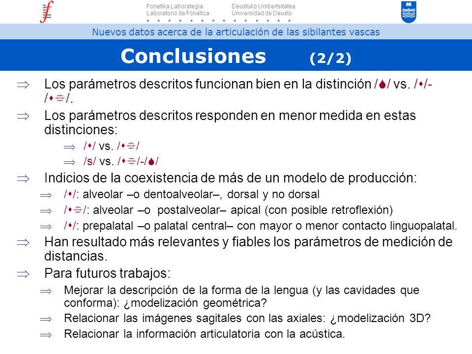 Conclusiones (2/2) Los parámetros descritos funcionan bien en la distinción /S/ vs. /s/- /s°/. Los parámetros descritos responden en menor medida en e