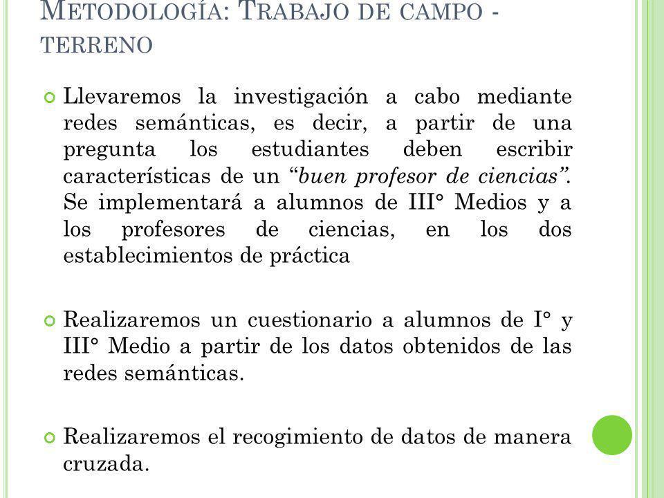 M ETODOLOGÍA : T RABAJO DE CAMPO - TERRENO Llevaremos la investigación a cabo mediante redes semánticas, es decir, a partir de una pregunta los estudiantes deben escribir características de un buen profesor de ciencias.