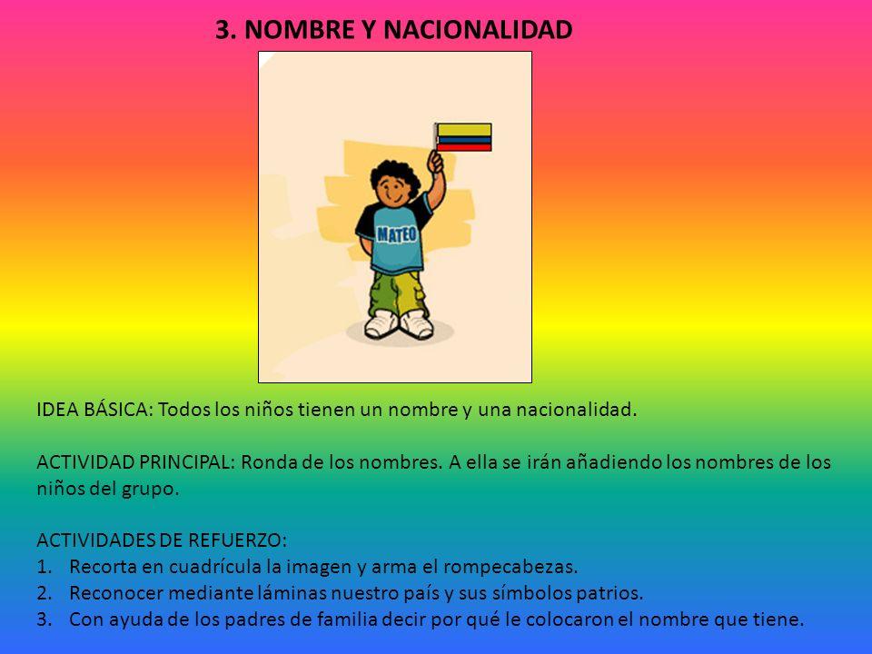 3.NOMBRE Y NACIONALIDAD IDEA BÁSICA: Todos los niños tienen un nombre y una nacionalidad.