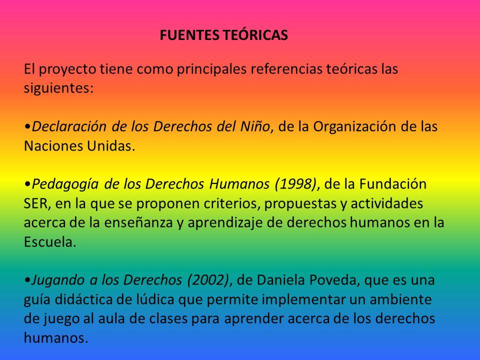 FUENTES TEÓRICAS El proyecto tiene como principales referencias teóricas las siguientes: Declaración de los Derechos del Niño, de la Organización de las Naciones Unidas.