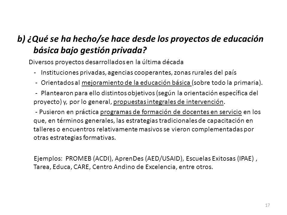 b) ¿Qué se ha hecho/se hace desde los proyectos de educación básica bajo gestión privada? Diversos proyectos desarrollados en la última década - Insti
