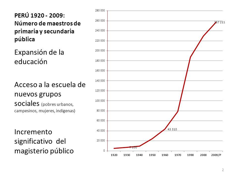PERÚ 1920 - 2009: Número de maestros de primaria y secundaria pública Expansión de la educación Acceso a la escuela de nuevos grupos sociales (pobres