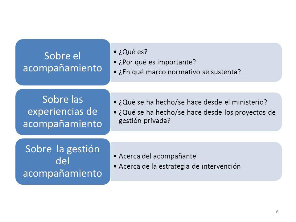 6 ¿Qué es? ¿Por qué es importante? ¿En qué marco normativo se sustenta? Sobre el acompañamiento ¿Qué se ha hecho/se hace desde el ministerio? ¿Qué se