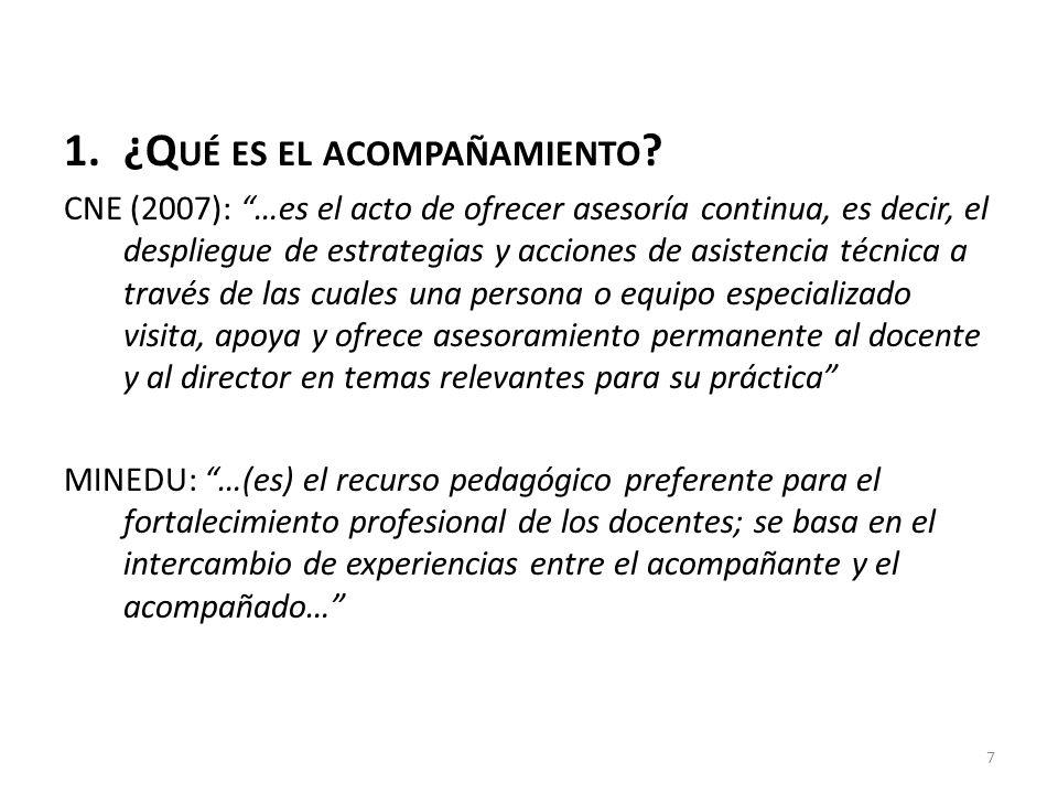 1.¿Q UÉ ES EL ACOMPAÑAMIENTO ? CNE (2007): …es el acto de ofrecer asesoría continua, es decir, el despliegue de estrategias y acciones de asistencia t