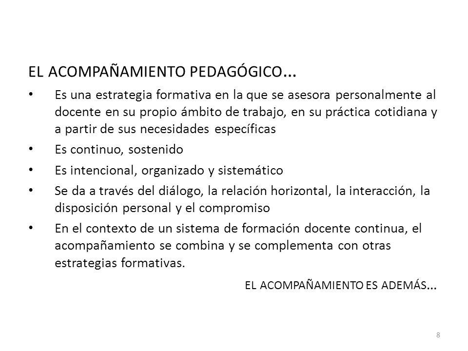 EL ACOMPAÑAMIENTO PEDAGÓGICO … Es una estrategia formativa en la que se asesora personalmente al docente en su propio ámbito de trabajo, en su práctic