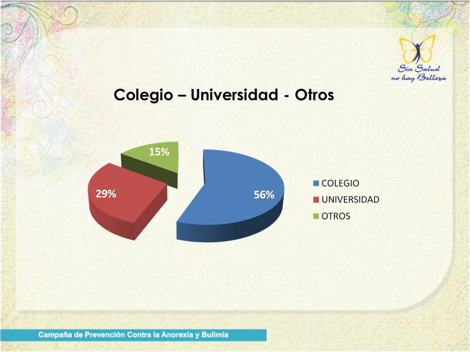 Colegio – Universidad - Otros