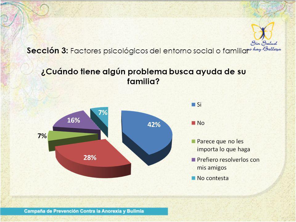 Sección 3: Factores psicológicos del entorno social o familiar ¿Cuándo tiene algún problema busca ayuda de su familia?