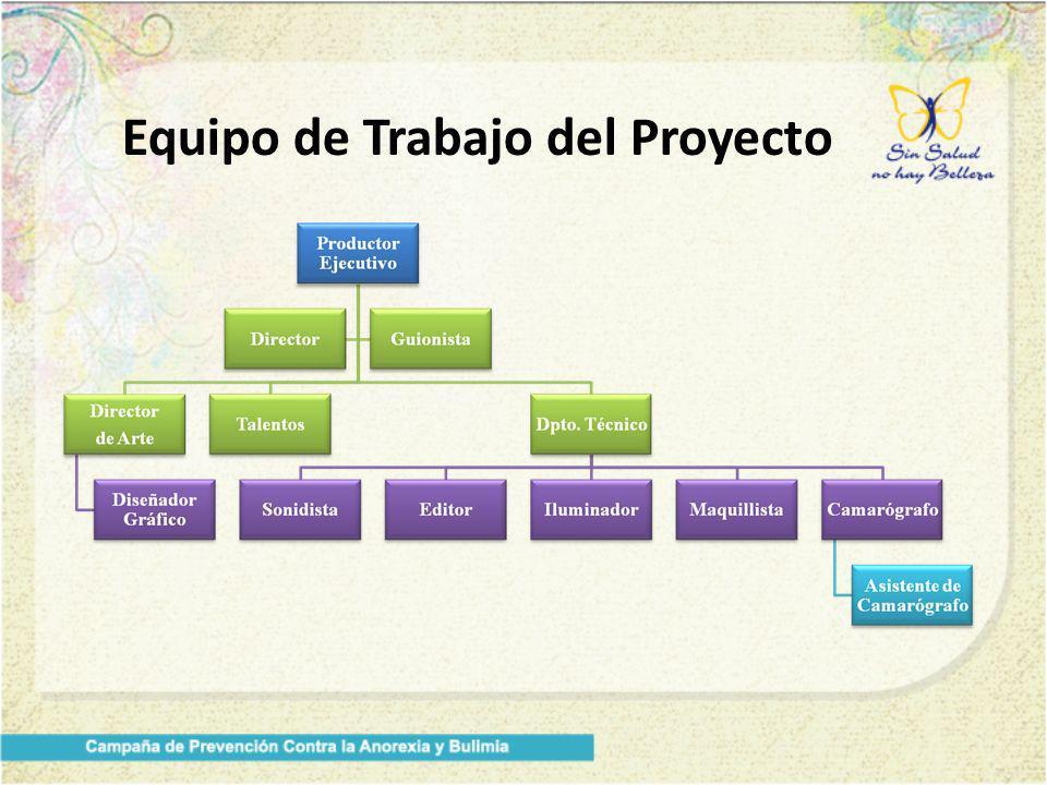 Equipo de Trabajo del Proyecto