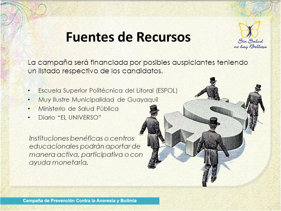 Fuentes de Recursos La campaña será financiada por posibles auspiciantes teniendo un listado respectivo de los candidatos. Escuela Superior Politécnic