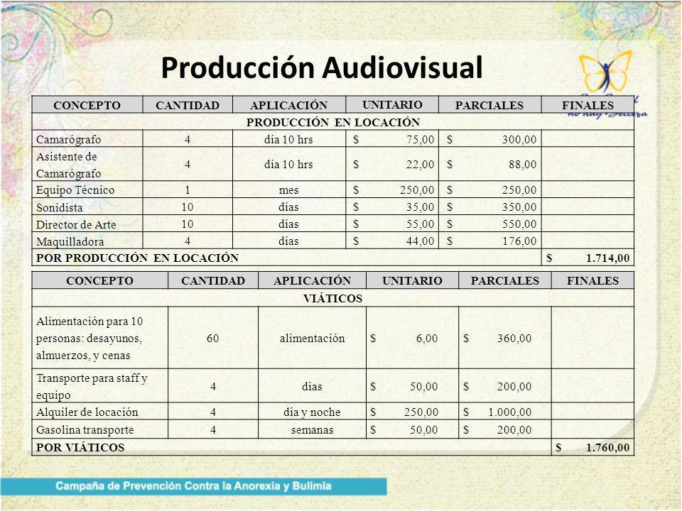 Producción Audiovisual CONCEPTOCANTIDADAPLICACIÓN UNITARIO PARCIALESFINALES PRODUCCIÓN EN LOCACIÓN Camarógrafo4día 10 hrs$75,00 $ 300,00 Asistente de Camarógrafo 4día 10 hrs$22,00 $ 88,00 Equipo Técnico1mes$250,00 $ 250,00 Sonidista 10días$35,00 $ 350,00 Director de Arte 10días$55,00 $ 550,00 Maquilladora 4días$44,00 $ 176,00 POR PRODUCCIÓN EN LOCACIÓN$ 1.714,00 CONCEPTOCANTIDADAPLICACIÓNUNITARIOPARCIALESFINALES VIÁTICOS Alimentación para 10 personas: desayunos, almuerzos, y cenas 60alimentación$ 6,00$ 360,00 Transporte para staff y equipo 4días$ 50,00$ 200,00 Alquiler de locación4día y noche$ 250,00$ 1.000,00 Gasolina transporte4semanas$ 50,00$ 200,00 POR VIÁTICOS $ 1.760,00