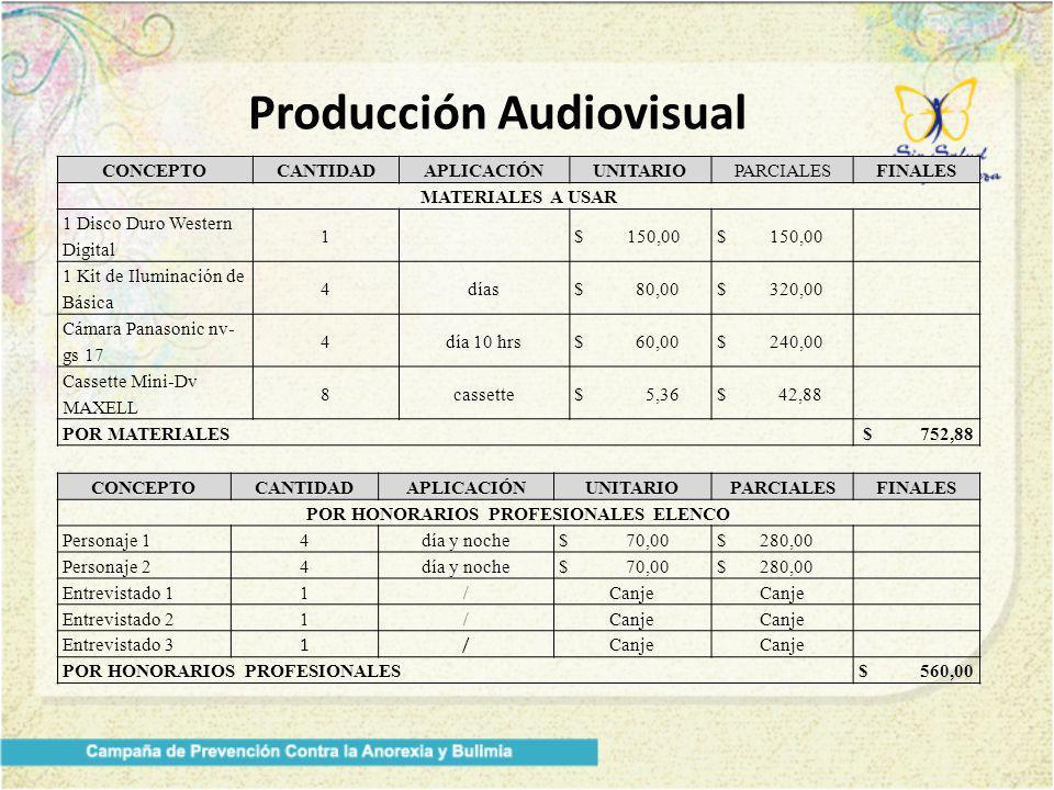 Producción Audiovisual CONCEPTOCANTIDADAPLICACIÓNUNITARIOPARCIALESFINALES MATERIALES A USAR 1 Disco Duro Western Digital 1$ 150,00 1 Kit de Iluminación de Básica 4días$ 80,00$ 320,00 Cámara Panasonic nv- gs 17 4día 10 hrs$ 60,00$ 240,00 Cassette Mini-Dv MAXELL 8cassette$ 5,36$ 42,88 POR MATERIALES $ 752,88 CONCEPTOCANTIDADAPLICACIÓNUNITARIOPARCIALESFINALES POR HONORARIOS PROFESIONALES ELENCO Personaje 14día y noche$ 70,00$ 280,00 Personaje 24día y noche$ 70,00$ 280,00 Entrevistado 11/Canje Entrevistado 21/Canje Entrevistado 3 1/ Canje POR HONORARIOS PROFESIONALES$ 560,00