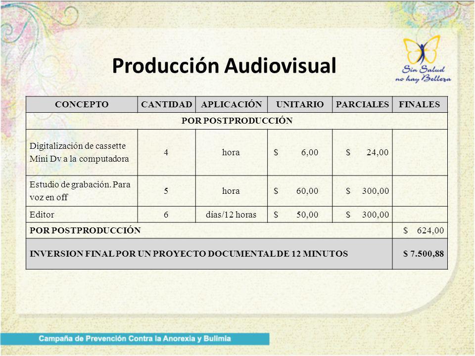 Producción Audiovisual CONCEPTOCANTIDADAPLICACIÓNUNITARIOPARCIALESFINALES POR POSTPRODUCCIÓN Digitalización de cassette Mini Dv a la computadora 4hora $ 6,00$ 24,00 Estudio de grabación.