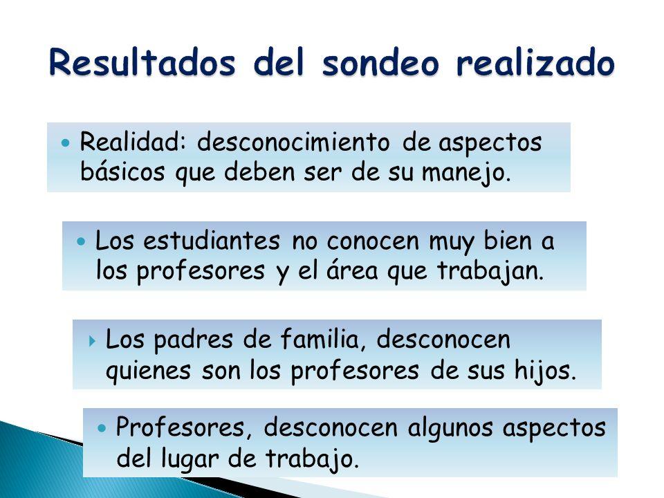 Los padres de familia, desconocen quienes son los profesores de sus hijos. Realidad: desconocimiento de aspectos básicos que deben ser de su manejo. L