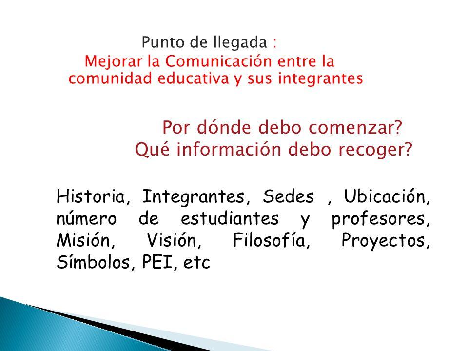 Punto de llegada : Mejorar la Comunicación entre la comunidad educativa y sus integrantes Historia, Integrantes, Sedes, Ubicación, número de estudiant