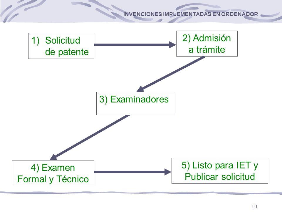 10 INVENCIONES IMPLEMENTADAS EN ORDENADOR 1)Solicitud de patente 2) Admisión a trámite 5) Listo para IET y Publicar solicitud 4) Examen Formal y Técnico 3) Examinadores