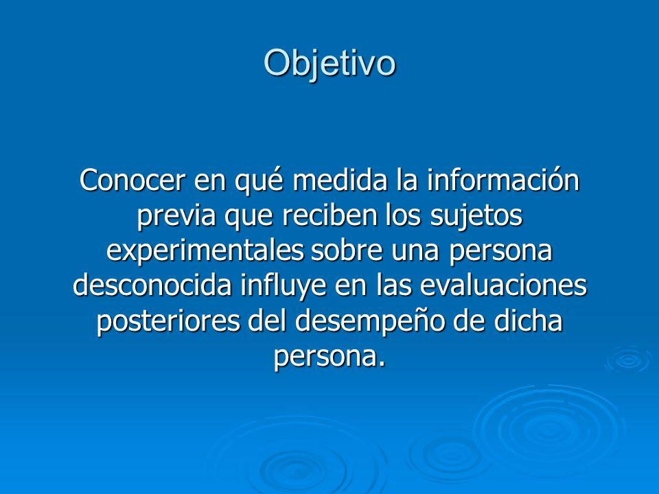 Objetivo Conocer en qué medida la información previa que reciben los sujetos experimentales sobre una persona desconocida influye en las evaluaciones