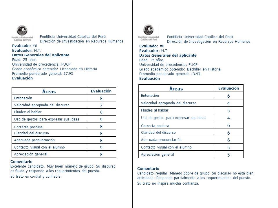 Pontificia Universidad Católica del Perú Dirección de Investigación en Recursos Humanos Evaluado: #8 Evaluador: H.T. Datos Generales del aplicante Eda