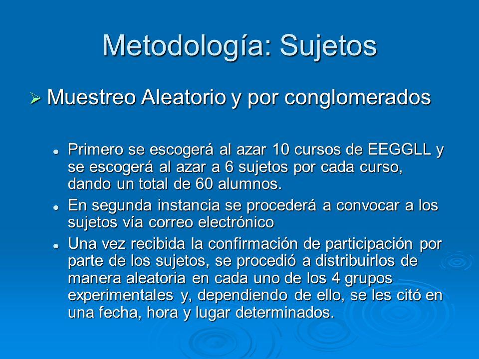 Metodología: Sujetos Muestreo Aleatorio y por conglomerados Muestreo Aleatorio y por conglomerados Primero se escogerá al azar 10 cursos de EEGGLL y s